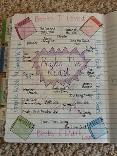 This is an amazing blog with tons of great ideas for using writing notebooks and units of study!