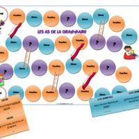 Edit du 22/04 : ajout de cartes blanches pour impression sur feuilles colorées U n petit jeu pour travailler les classes grammaticales et les fonctions : les as de la grammaire . B ut du jeu :...