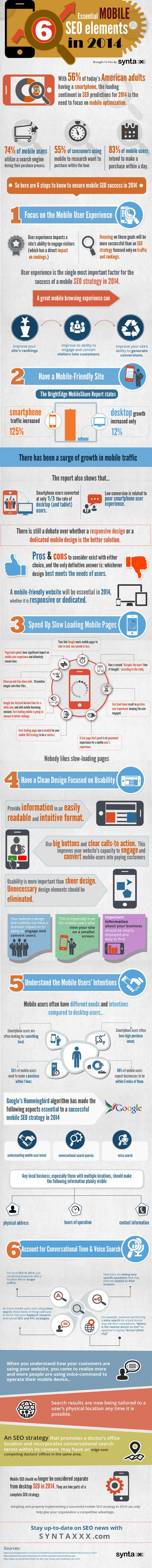6 Essential #Mobile #SEO Elements in 2014