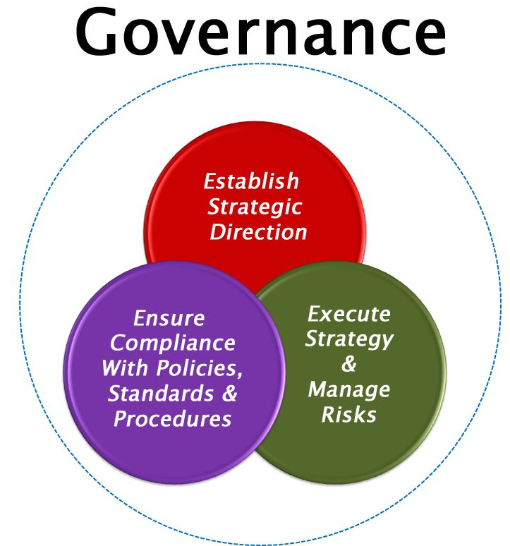 good governance in pakistan essay