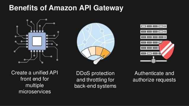 API Gateway Benefits