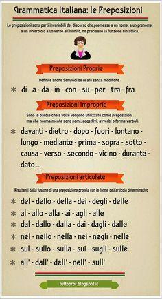 TUTTOPROF.: Grammatica Italiana: Le Preposizioni - infografica