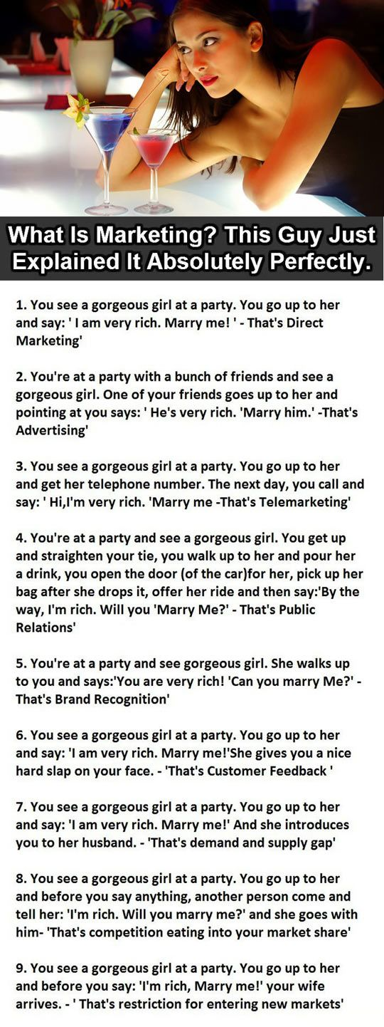 The Best Explanation Of What Marketing Really Is