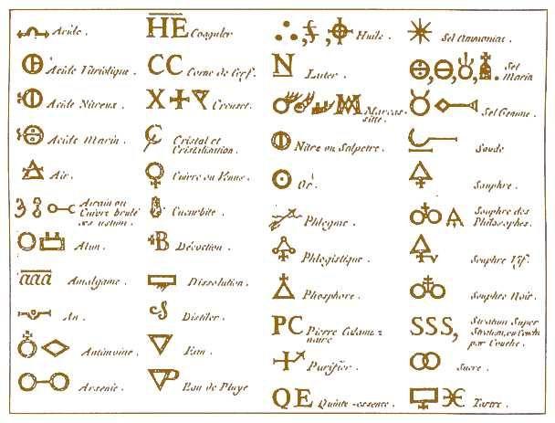 Le symbole allégorique ne se recoupe pas avec le symbole chimique et, par exemple, le mercure alchimique n'est pas le mercure chimique.  Pour l'alchimie les quatre éléments ne représentent pas des ...