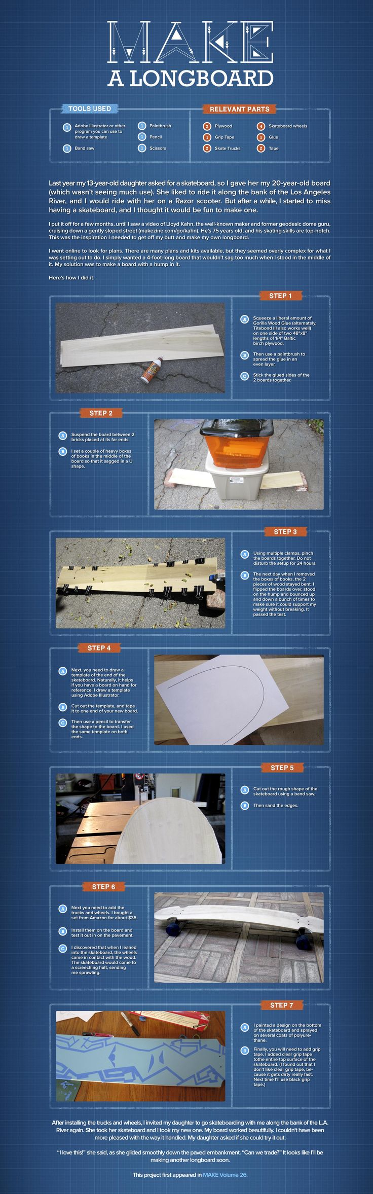 How To Make A Longboard, when there's no longer someone to bribe to make you a deck. I like this.