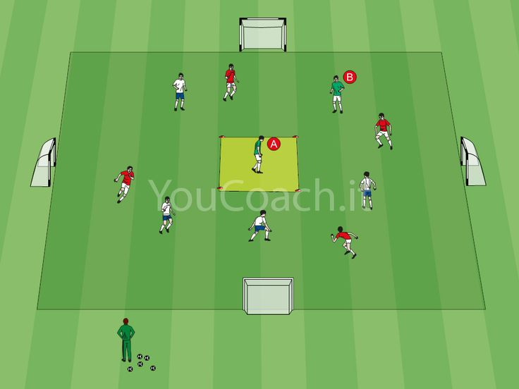 Assistance and finishing - Chelsea FC | YouCoach