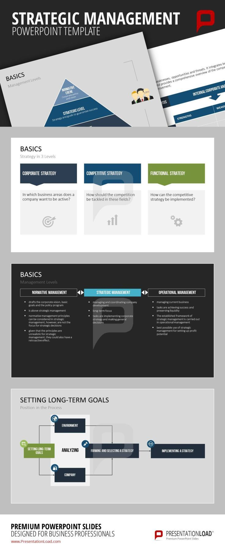 76 best STRATEGIC PLANNING // POWERPOINT TEMPLATES images on ...