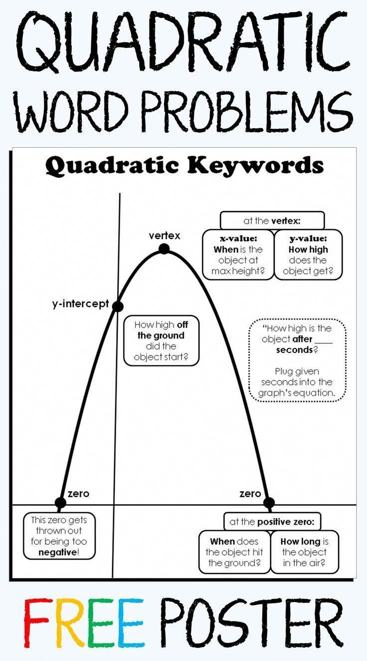 Here is a free algebra poster for the keywords in quadratic ...