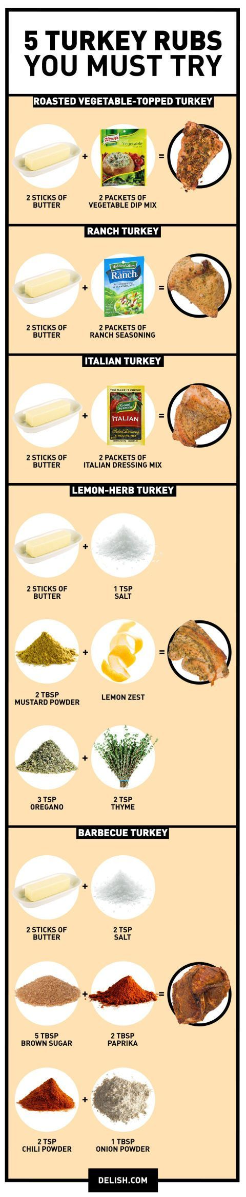 Spice up your Thanksgiving turkey with one of these awesome rub ideas.