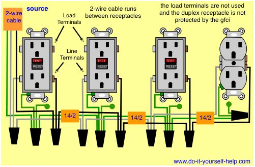 wiring gfci receptacles wiring multiple gfci receptacles | diy and crafts ... wiring gfci schematic #14