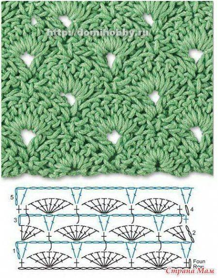 Delicadezas en crochet Gabriela: Puntos puntadas y muestras para coleccionar en ganchillo