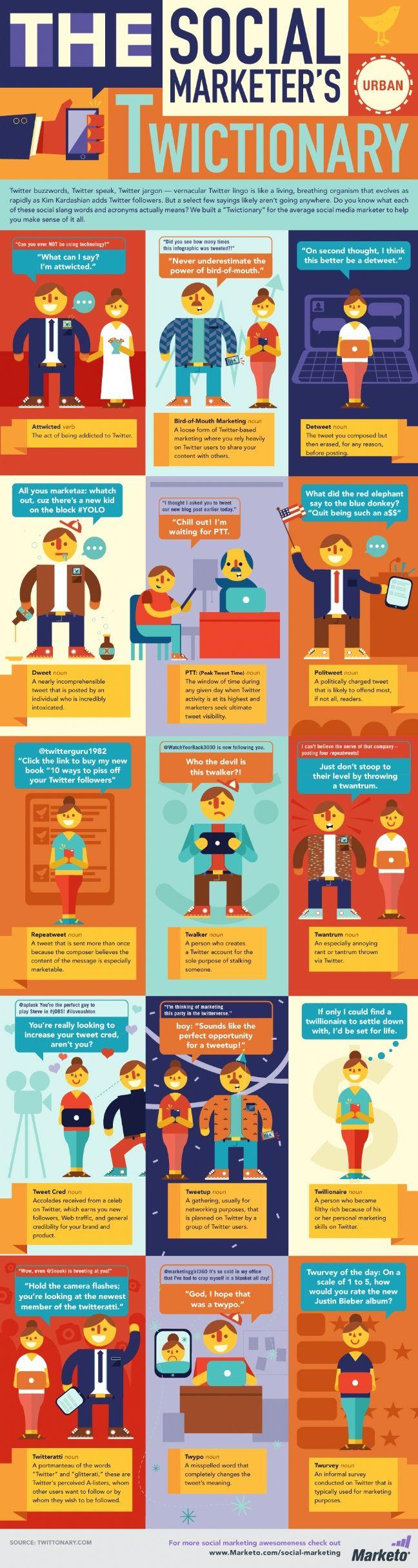 Le 'Twictionary' du social marketeur en une infographie