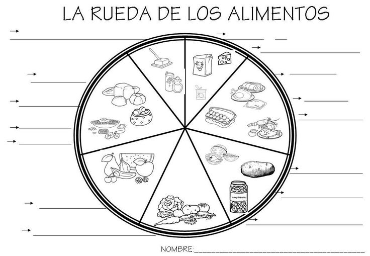 piramide alimenticia para colorear | Dibujos de la pirámide de los alimentos para colorear y pintar ...