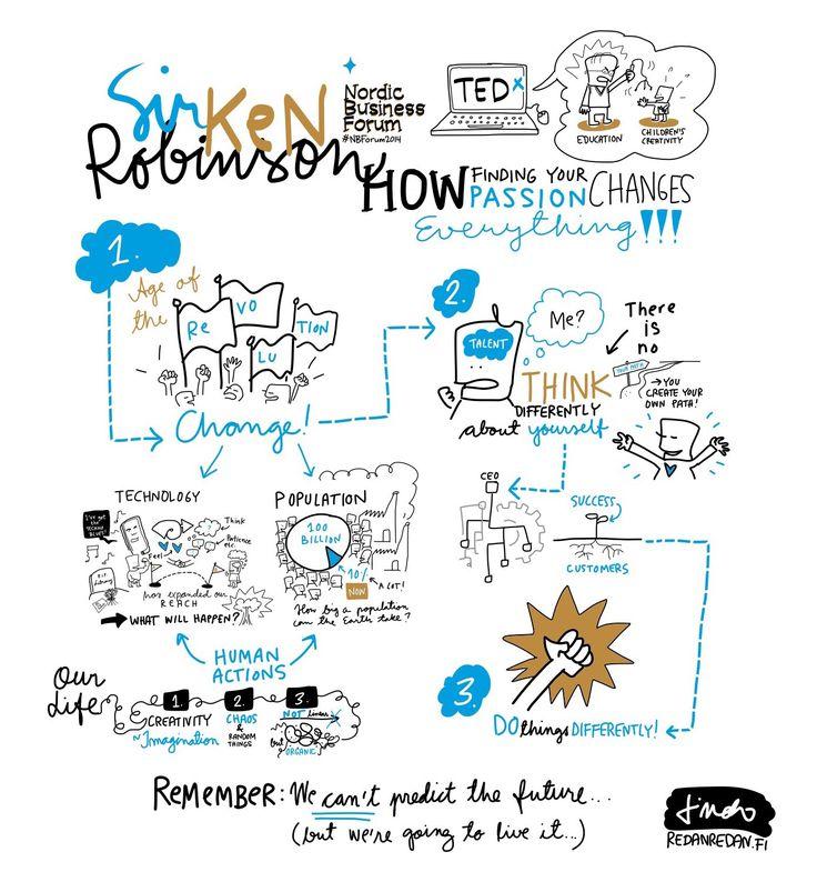 Sketchnotes about Sir Ken Robinson's presentation at the #NBForum2014