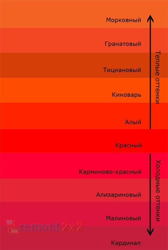 Теплые и холодные оттенки красного цвета