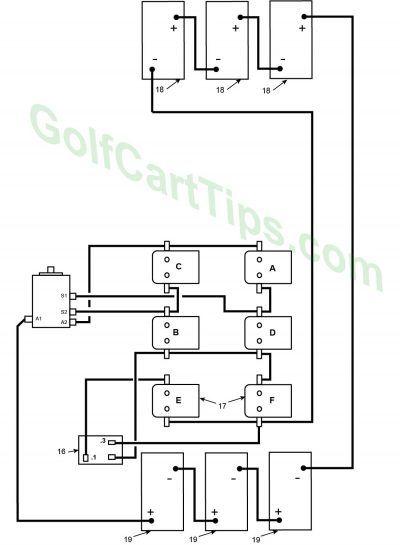 Harley Davidson Golf Cart Wiring Diagram on harley wiring diagram for dummies, ezgo gas wiring diagram, gem golf cart wiring diagram, taylor dunn golf cart wiring diagram, club car wiring diagram, club golf cart wiring diagram, harley wiring harness diagram, hyundai golf cart wiring diagram, golf cart motor wiring diagram, cushman golf cart 36 volt wiring diagram, westinghouse golf cart wiring diagram, harley wiring diagrams pdf, columbia par car wiring diagram, golf cart battery wiring diagram, golf cart starter generator wiring diagram, ez go wiring harness diagram, columbia gas golf cart wiring diagram, harley-davidson electrical diagram, harley-davidson oem parts diagram,