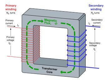 electrical transformers explained