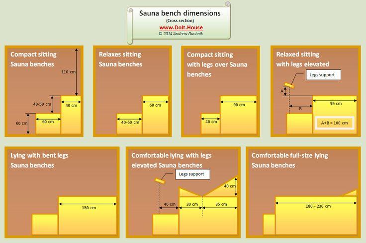 sauna benches dimensions