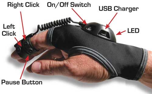 Ion Air Mouse Glove. An alternative to standard mouse.  $55
