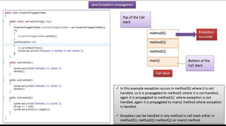 ramram43210,J2EE,Java,java tutorial,java tutorial for beginners,java tutorial for beginners with examples,java programming,java programming tutorial,java video tutorials,java basics,java basic tutorial,java basics for beginners,java interview questions and answers,java basic concepts,java basics tutorial for beginners,java programming language,java exception,exception handling in java,java exception handling tutorial,Exception propagation