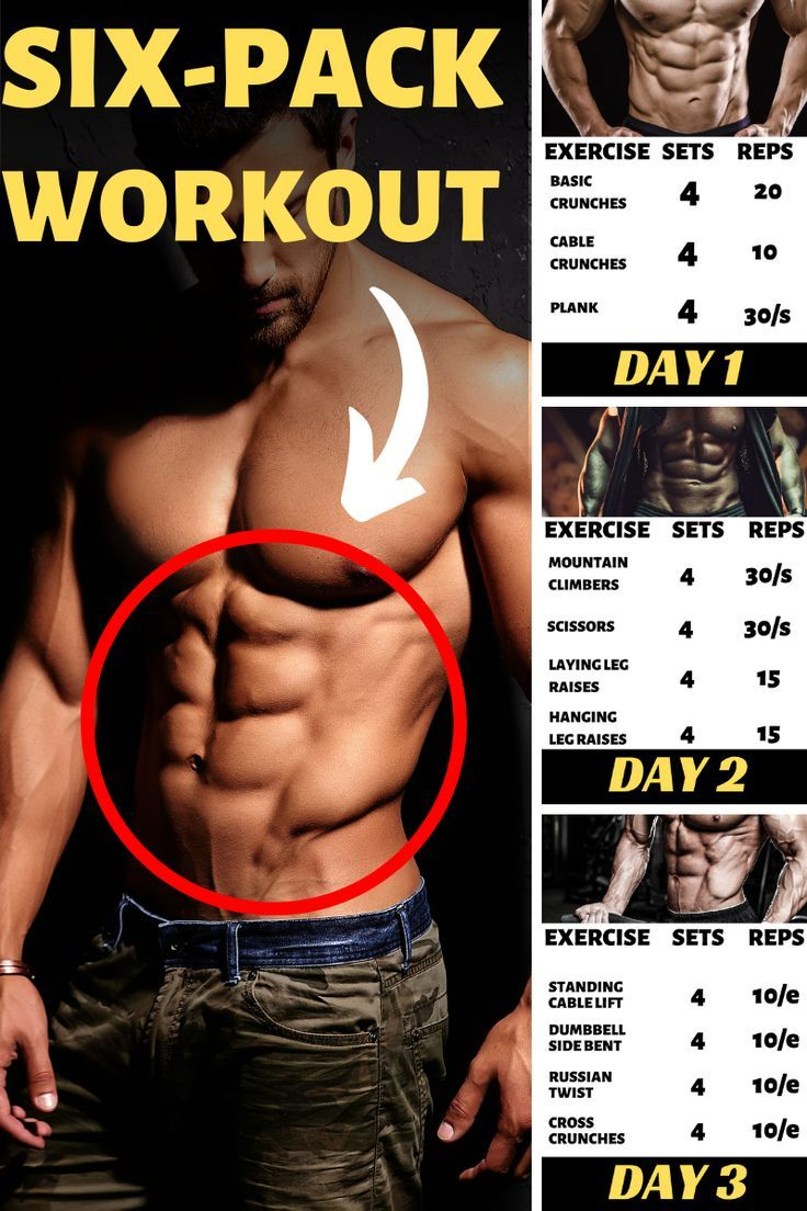 Building A Great Looking Six Pack Requires Not Only Strictly Follow Diet Plan But Also A Great Workout To Execute Six Pack Abs Workout Ripped Abs Abs Workout