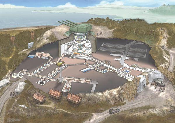 Austrått fort/fortress canon design
