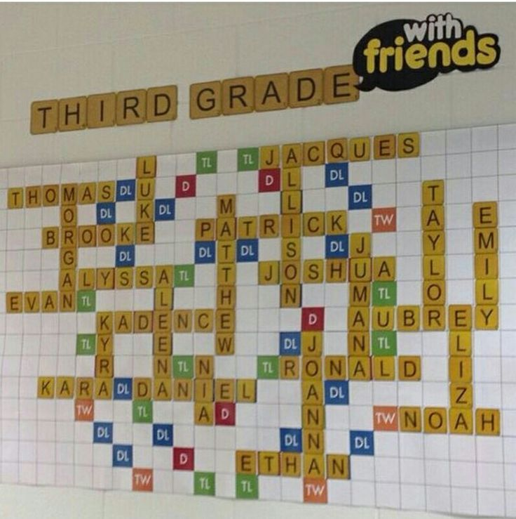 Classroom display great way to make your students feel they are a part of the class