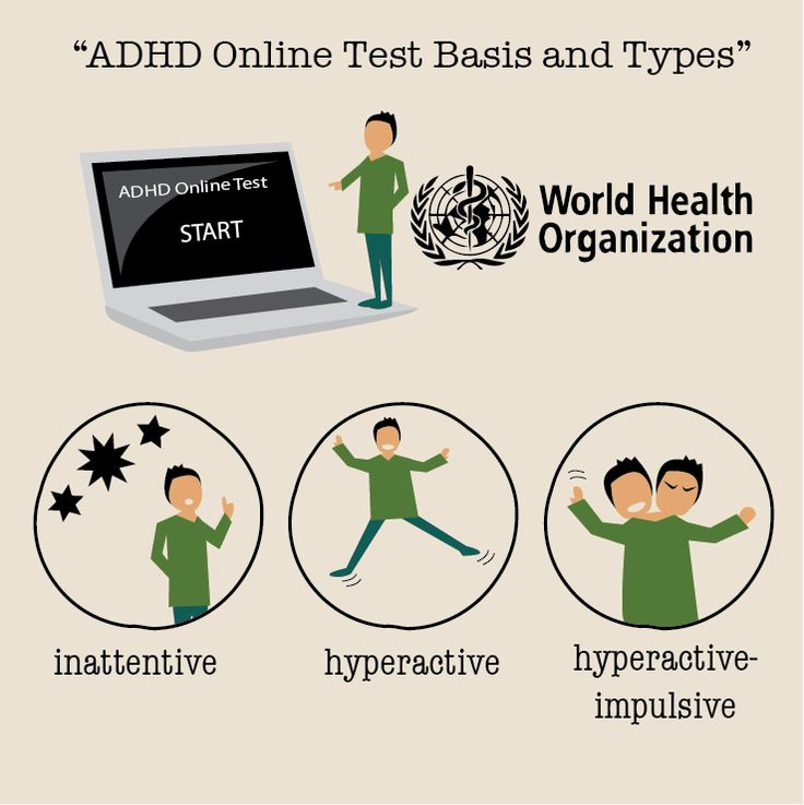 how to test for add in adults