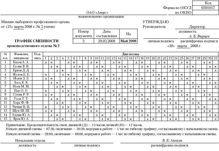 график суточных дежурств у оперов угро картинки умелых руках
