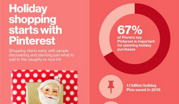 Online Marketing News: 'Tis Pinterest Season, Self-Serve InMail and Nutella Spreads Happiness #digitalmarketing