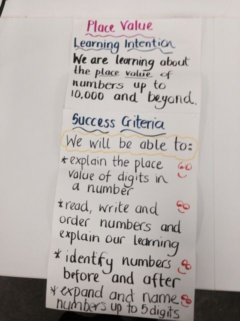 Place Value Learning Intentions and Success Criteria. By Kathryn Buttigieg Yr 3/4