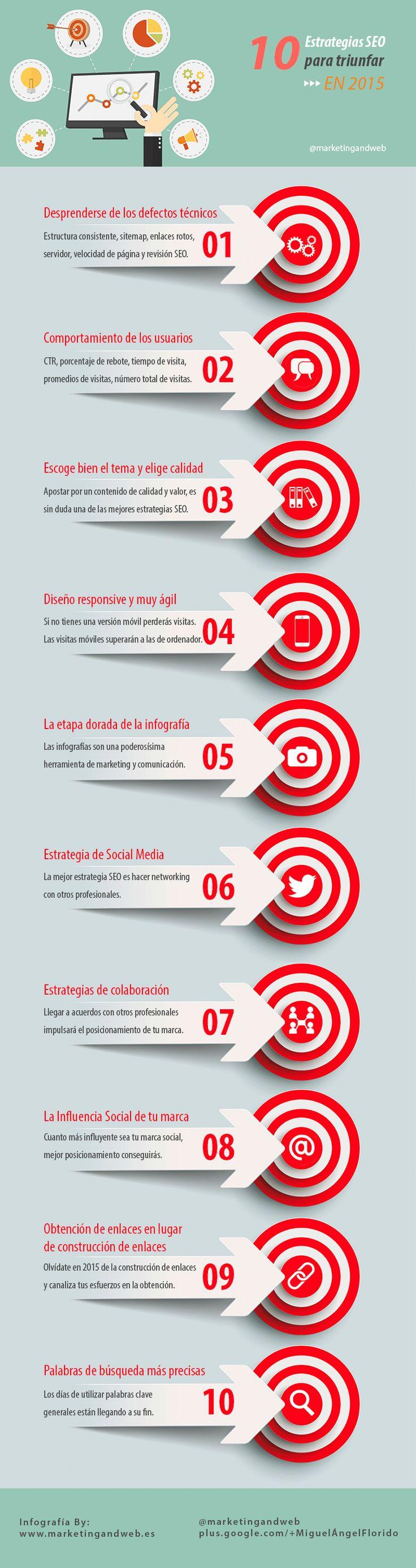 #Infografia 10 estrategias SEO que te harán triunfar en 2015 via @marketingandweb