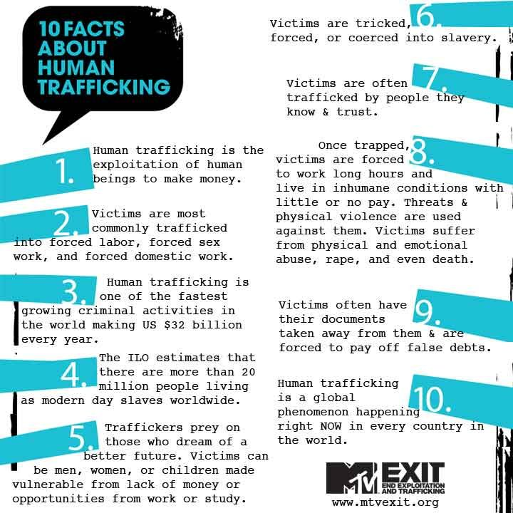 Human trafficking essay
