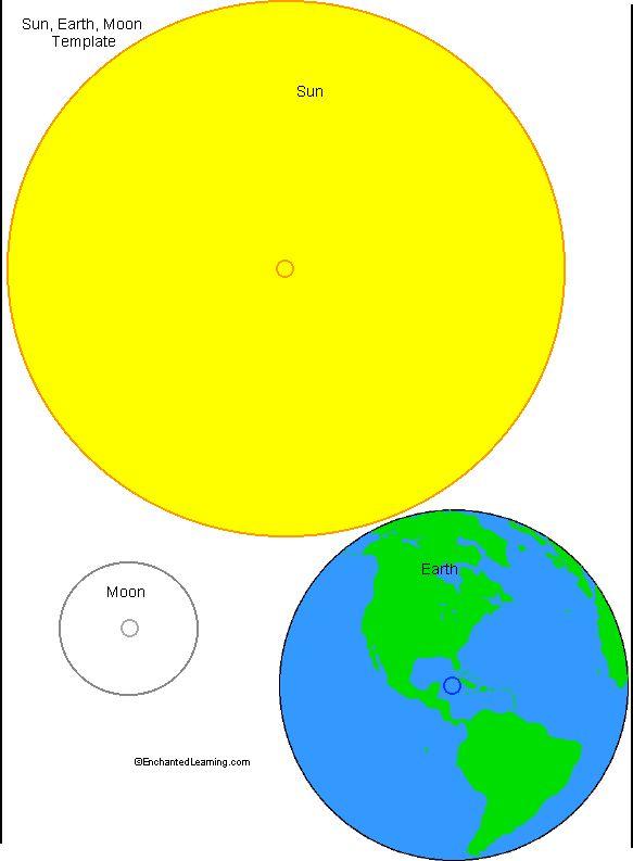Sun, Earth, and Moon Model Color Template - EnchantedLearning.com