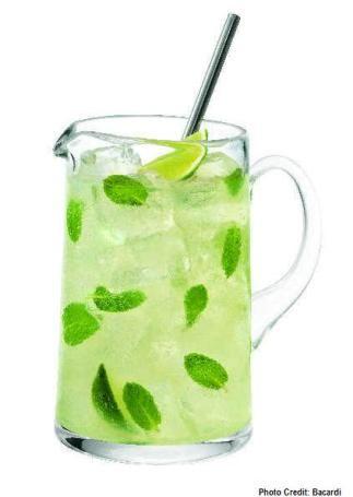 Mojito Pitcher-9 ozs. rum 15 ozs. Club Soda 8 leaves fresh mint 3 limes, cut in slices 12 ozs. syrup (or 4 ozs. sugar)