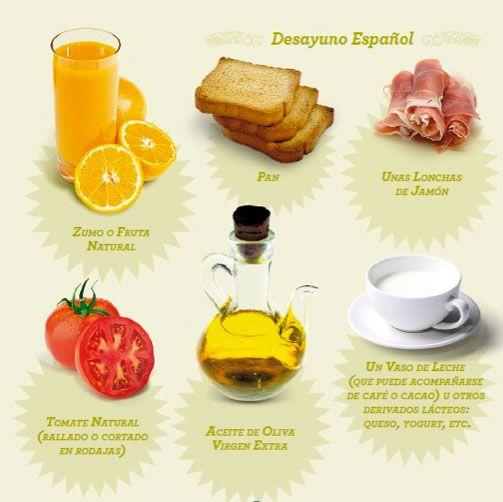 El desayuno español (CE)