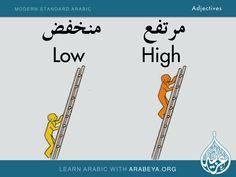 arabic adjectives - Google'da Ara