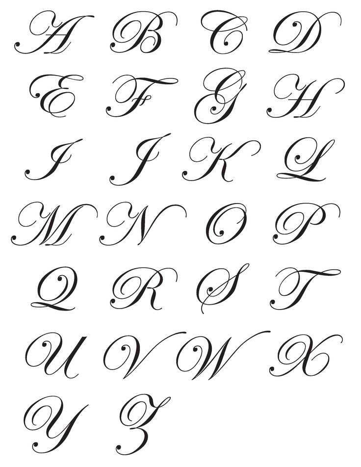 learning to write spencerian script