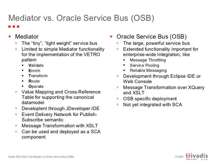 "Mediator vs. Oracle Service Bus (OSB) <ul><li>Mediator </li></ul><ul><ul><li>The ""tiny"", ""light weight"" service bus </li><..."