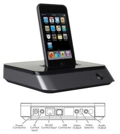 iPort FS-22 Free Standing iPod Dock