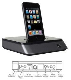 iPort FS-22 Free Standing iPod Dock