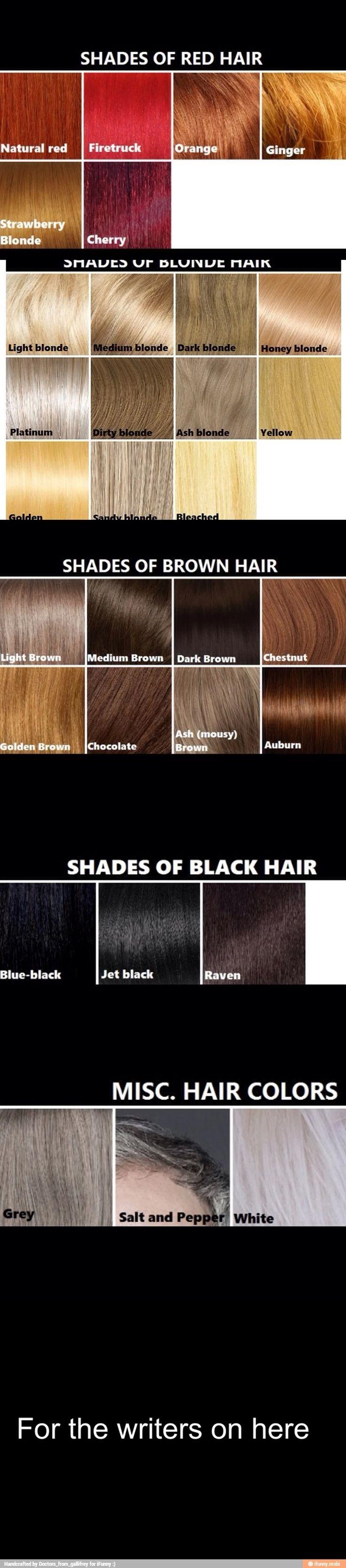 Esto es una referencia para escritores, pero no puedo evitar pensar, ¿y cómo se traducirían estos colores de pelo al español? Se me ocurren algunos, pero tendría que investigar más.