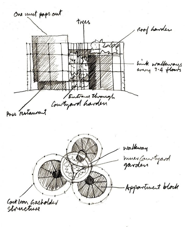 Best Croquis Images On Pinterest Architecture Drawings And