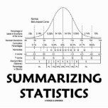Summarizing Statistics (Bell Curve Distribution) Poster | Zazzle