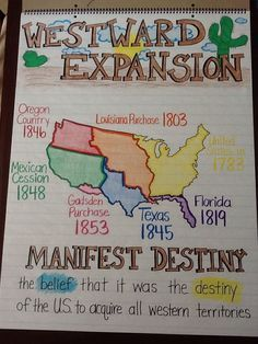 Best 25 5th Grade Social Studies Ideas On Pinterest 4th Grade Social Studies Social Studies Projects 5th And Social Studies