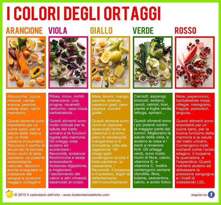 I colori degli ortaggi