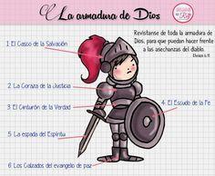 La armadura de Dios .