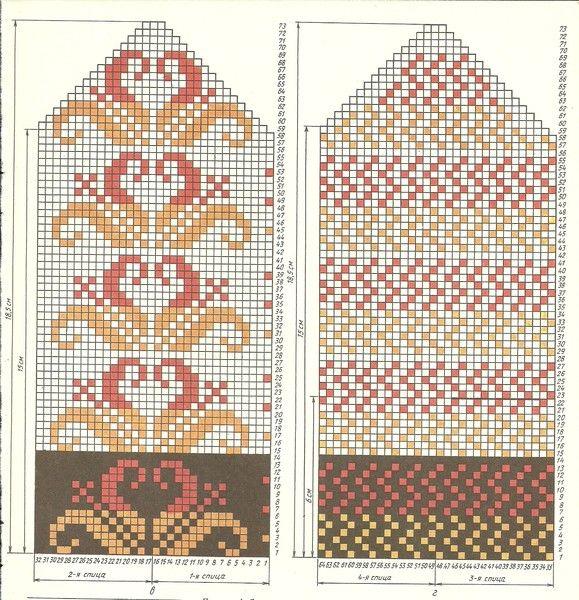 варежки орнаментом схемы - Поиск в Google
