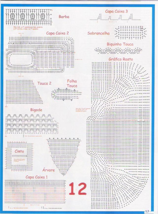 capa de fogão de croche com grafico - Pesquisa Google