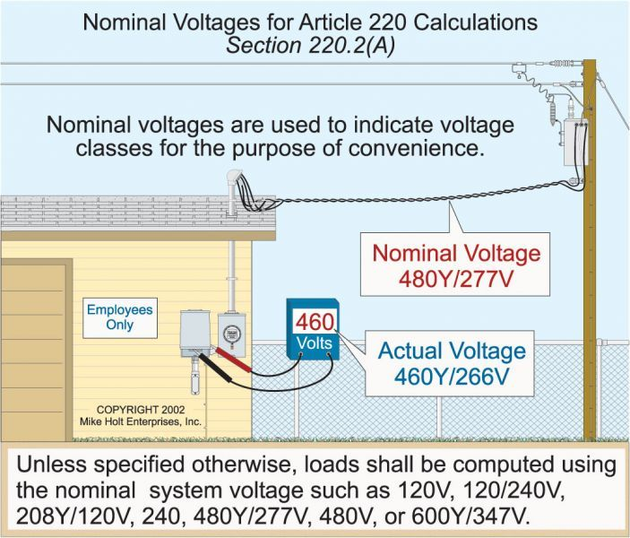 Image Result For Multifamily Wiring Schematic Enterprise System Airline